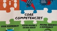 The core competencies along with literacy and numeracy foundations and essential content and concepts are at the centre of the redesign of curriculum and assessment in BC. Core competencies are […]